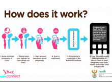 MomConnect Mobile Pregnancy Registration - Department of Health